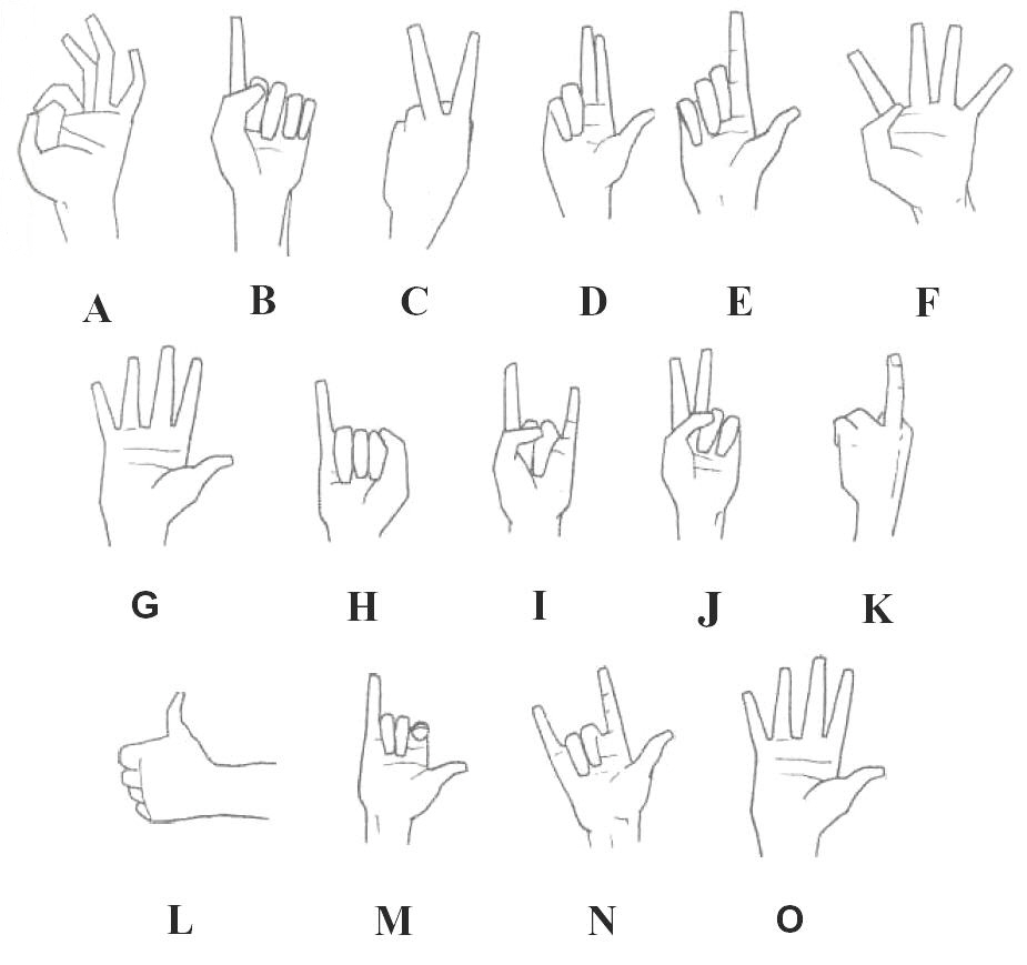 Body Language Cultural Variations In Gestures